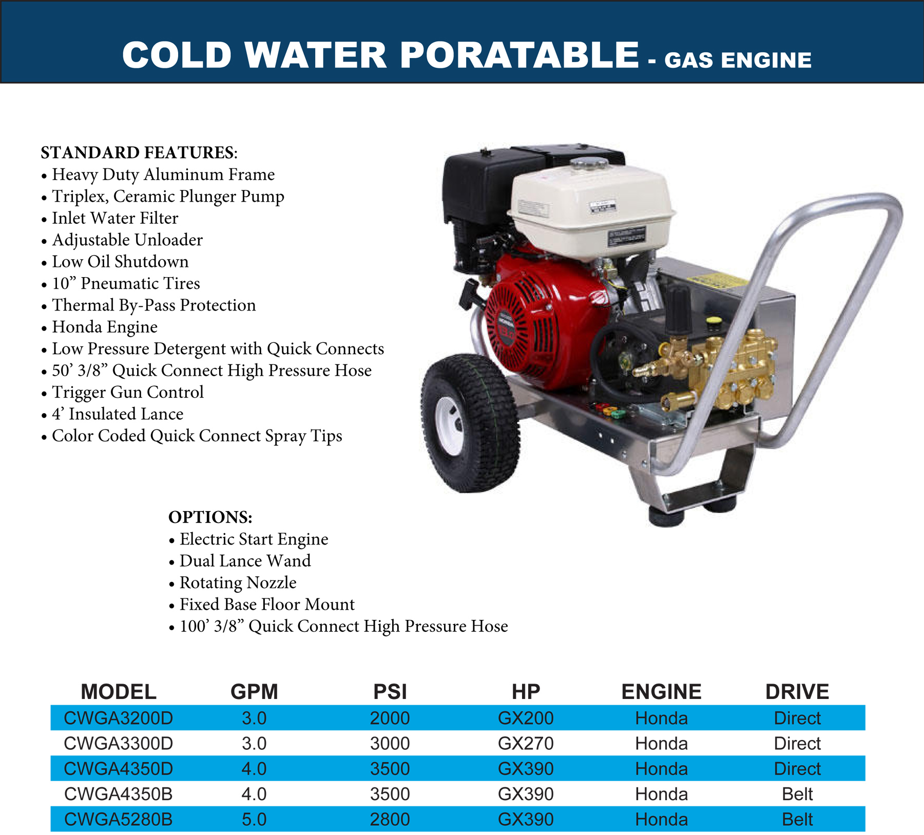 CW Portable Gas (aluminum frame).indd