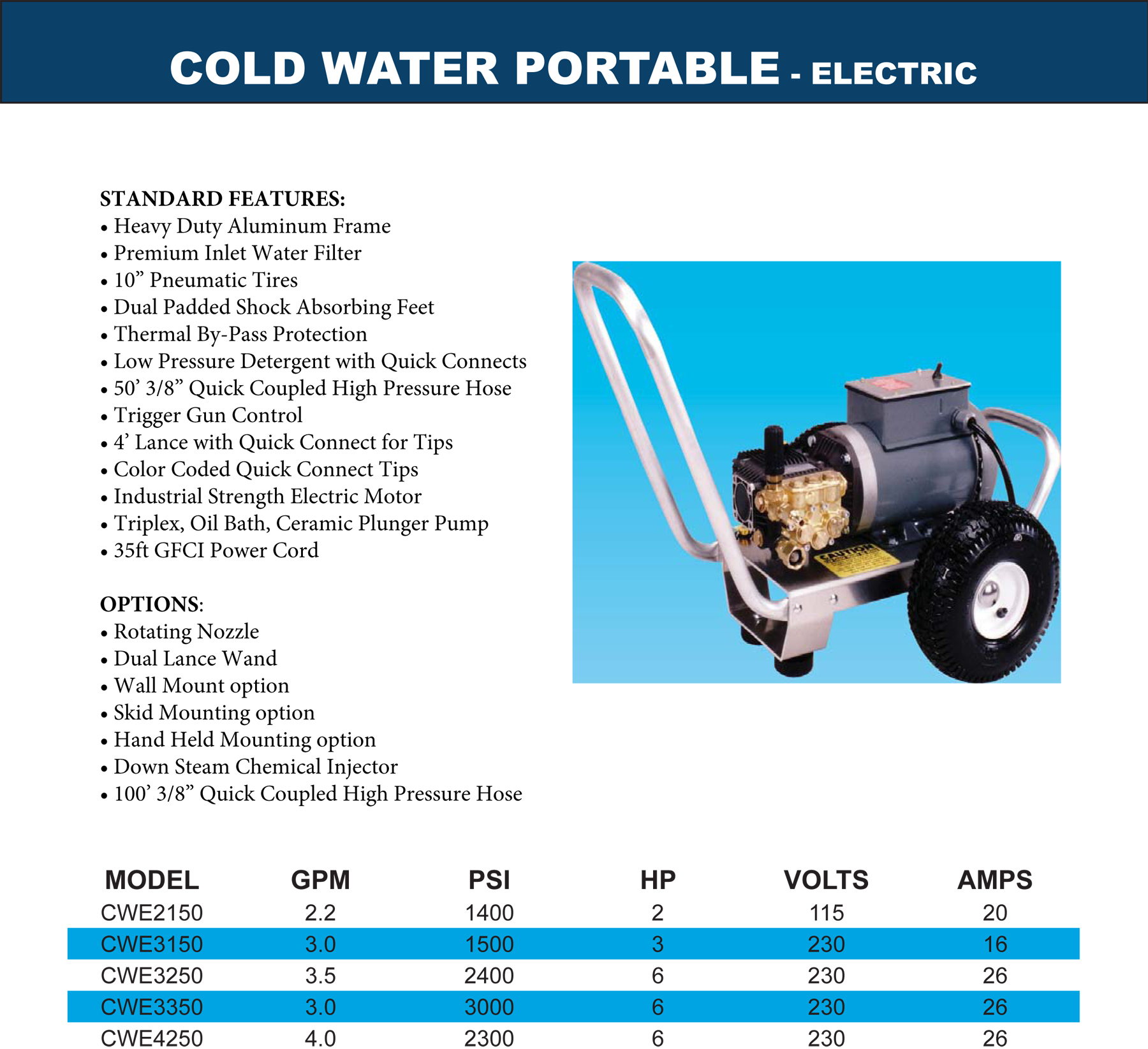 CW Portable Electric (aluminum frame).indd