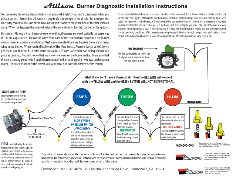 burner wiring diagram ⋆ envirospec Portable Generator Wiring Diagram burner wiring diagram